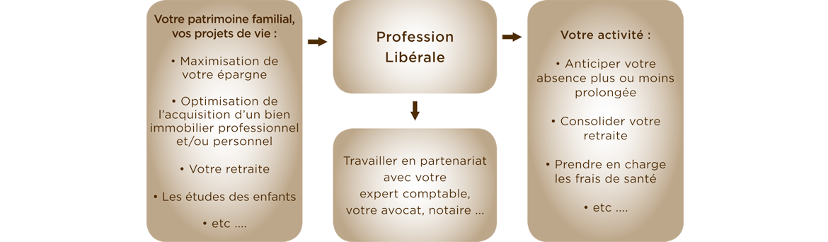 visuel-profession-liberale